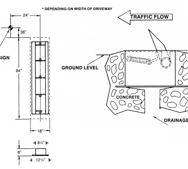 Diagram of In-ground spikes